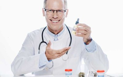 Best CBD for Chronic Pain Relief in 2020